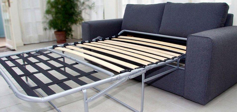 Все механизмы раскладывания дивана