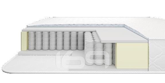 Купить Матрас Force 140х200 в интернет магазине. Цены, фото, описания, характеристики, отзывы, обзоры
